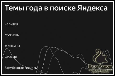Яндекс опубликовал список самых популярных запросов у жителей Татарстана в 2016 году