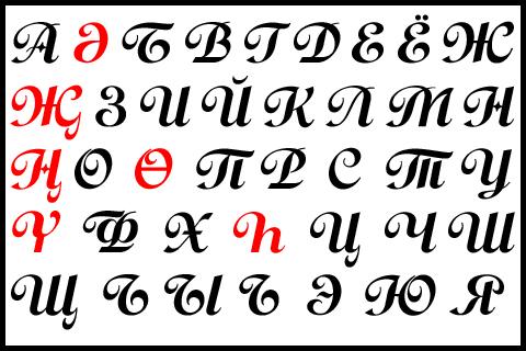 Татарские слова в русском языке